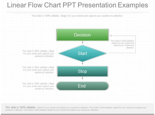Linear Flow Chart Ppt Presentation Examples Powerpoint Slide