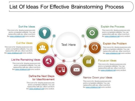 List Of Ideas For Effective Brainstorming Process Ppt
