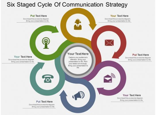 strategic communication dissertation Communication strategies as a basis  this dissertation is brought to you for free  each of these has as its foundation a vigorous strategic communication.