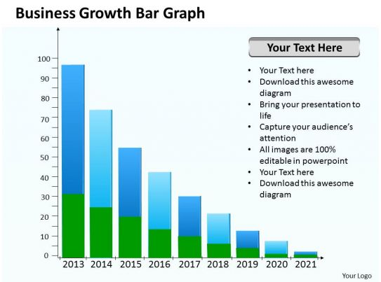 Management Consulting Business Growth Bar Graph Powerpoint
