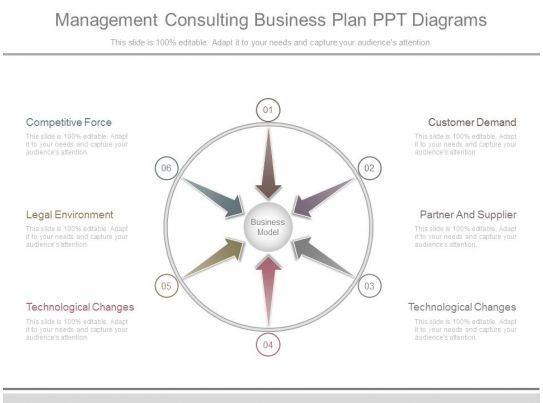 media consulting business plan