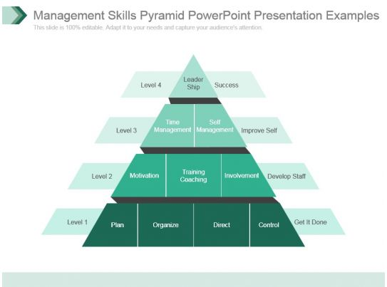 75865875 style layered pyramid 4 piece powerpoint