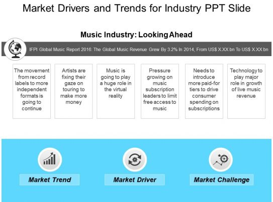 agro industry trends ppt 1 The pace and impact of change in the utilities industry is unrelenting each of the following mega-trends is changing the way we produce and use power globally together, these mega-trends are.