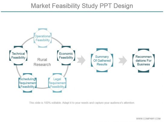 Feasibility Study PowerPoint Templates w/ Feasibility ...