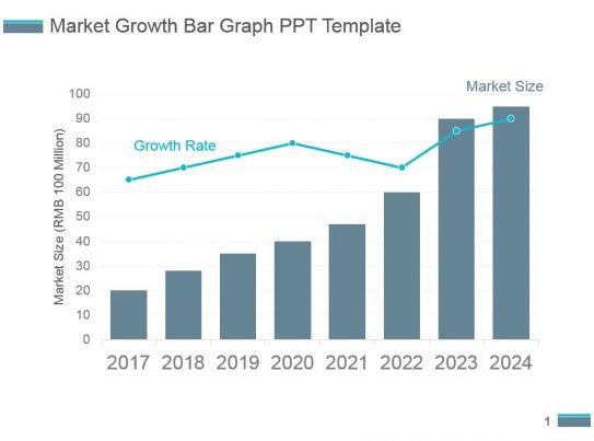 market growth bar graph ppt template