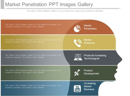 Market Penetration Ppt Images Gallery Powerpoint Slide