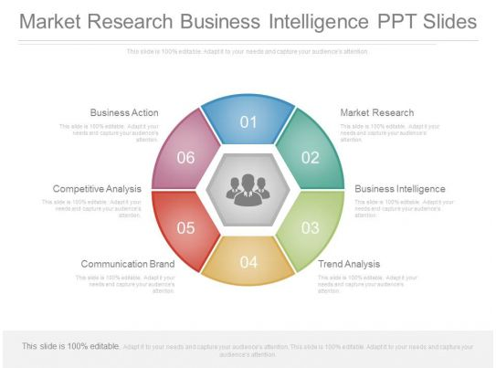 competitor research template - market research business intelligence ppt slides