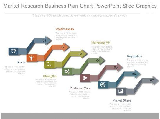 Do market research business plan