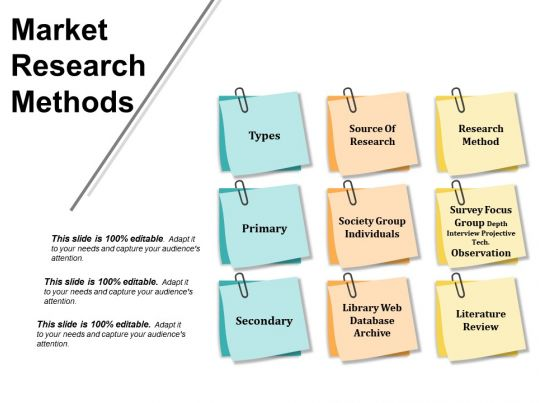 Market Research Methods Ppt Examples Slides Powerpoint