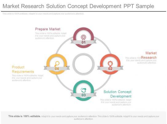 market research solution concept development ppt sample presentation graphics presentation. Black Bedroom Furniture Sets. Home Design Ideas