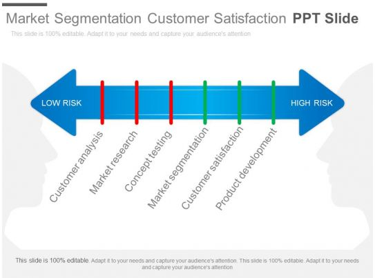 customer satisfaction of the car segments Customer loyalty segments among combined cta rail customers  transit because they do not have a car  tran satisfaction findings the overall satisfaction ratings .