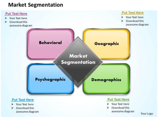 analyzing market segments New criteria for market segmentation  analyses of market segments by age,  the most productive way of analyzing the market for watches turns out to be.