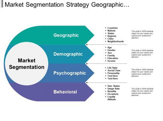market segmentation strategy geographic demographic psychographic behavioral