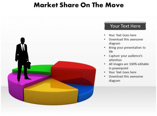 Market Share On The Move Man Standing On Pie Chart