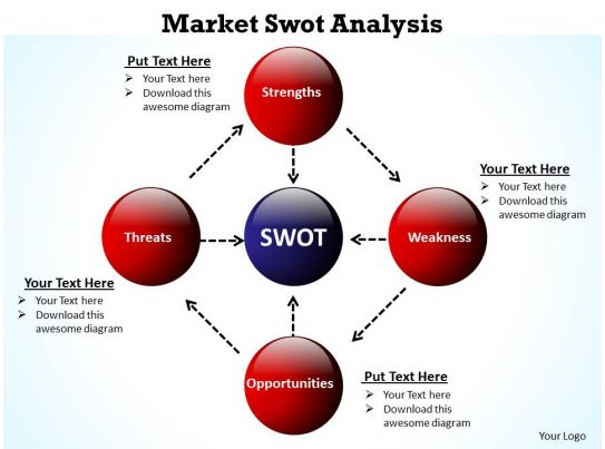 Market Swot Analysis Simple Framework Powerpoint Diagram