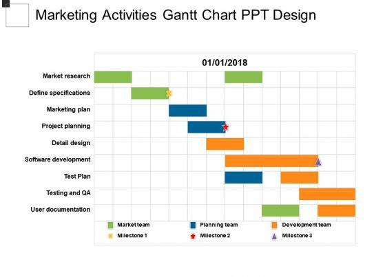 marketing activities gantt chart ppt design