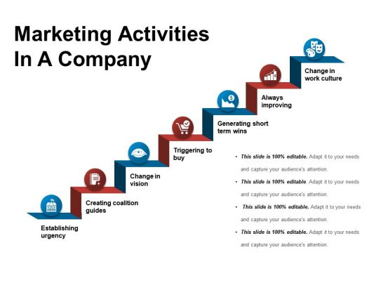 marketing activities in a company ppt examples