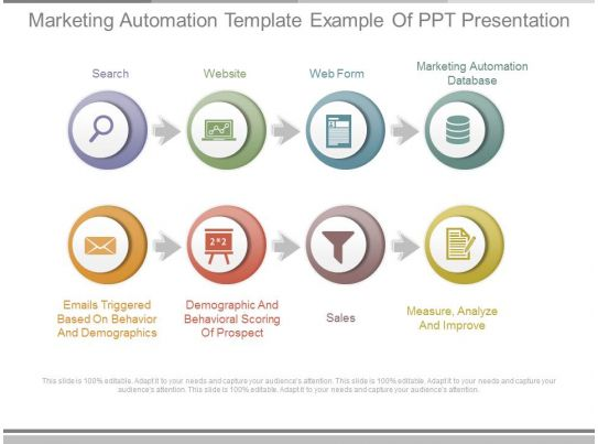 Marketing automation template example of ppt presentation for Automated templates for intros