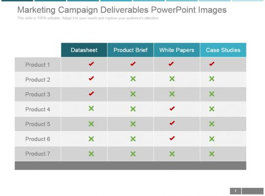 Marketing campaign deliverables powerpoint images for Marketing deliverables template