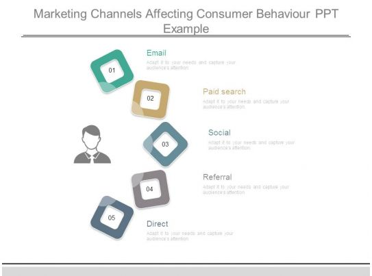professional business slides showing marketing channels