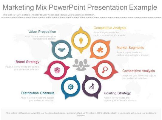 Marketing Mix - PowerPoint PPT Presentation