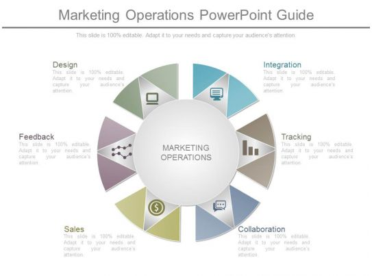 marketing operations powerpoint guide