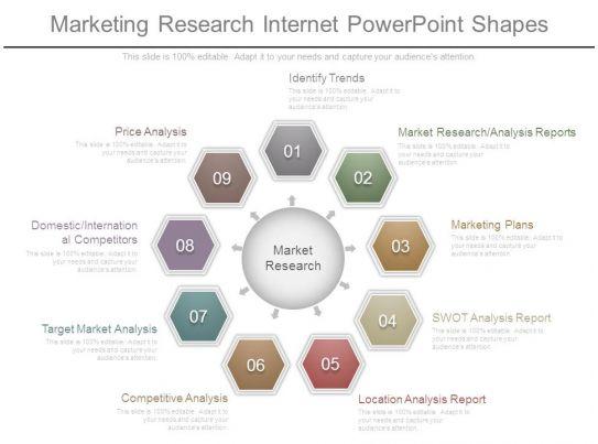 marketing research internet powerpoint shapes powerpoint slide presentation sample slide ppt. Black Bedroom Furniture Sets. Home Design Ideas
