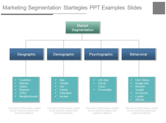 Targeting & Segmentation