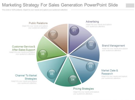 Marketing strategy for sales generation powerpoint slide for Sales marketing tactics