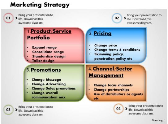 4ps strategy of true 21 the retail marketing mix marketing is an underlying philosophy that guides business activities, but how does a retailer do marketinga retailer must engage in planning, research and analysis before implementing a marketing strategy.