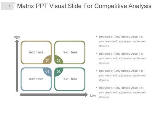 innovation at 3m corporation case study analysis