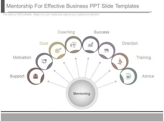 mentorship for effective business ppt slide templates