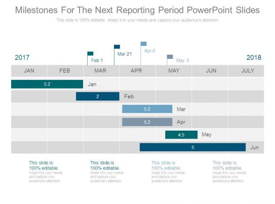milestones for the next reporting period powerpoint slides