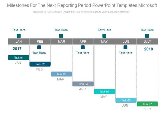 milestones for the next reporting period powerpoint