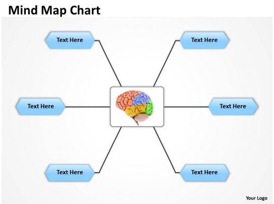 powerpoint templates roadmap