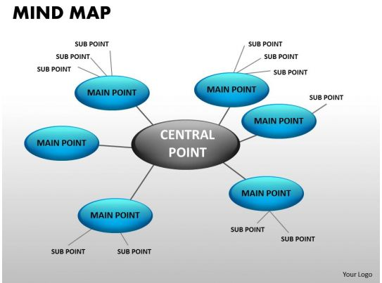 Mind Map Centrol Point