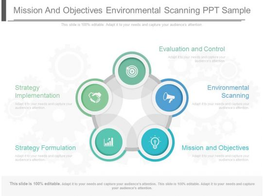 environmental scan template - mission and objectives environmental scanning ppt sample