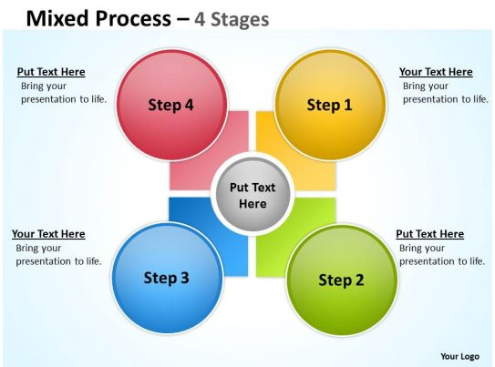 Mixed Process 4 Step For Sales Powerpoint Presentation Images