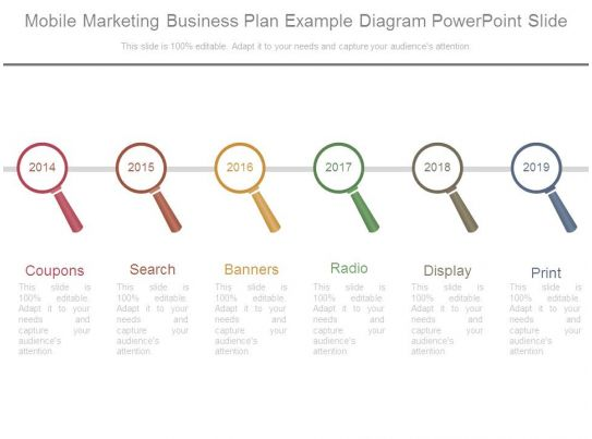 mobile phone business plan ppt sample