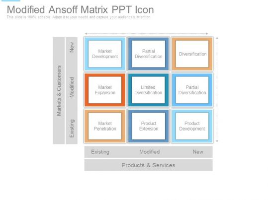 Modified Ansoff Matrix Ppt Icon Powerpoint Slide Presentation