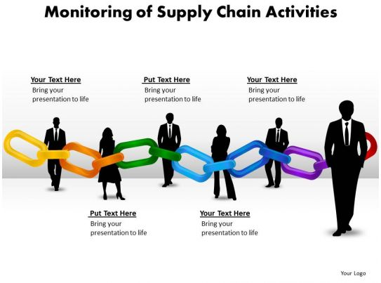 Monitoring Of Supply Chain Activities Powerpoint Diagram
