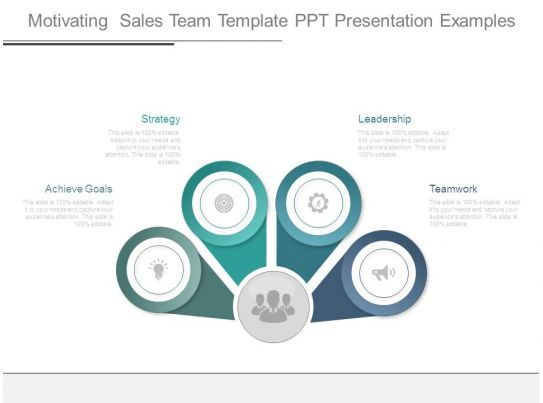 motivating sales team template ppt presentation examples