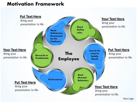 case study nucor corporation innovation change and motivation Nucor: building a performance-based culture employees at all levels of nucor is situated within a larger compensation strategy designed to foster motivation.