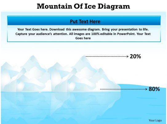 mountain of ice tip of the iceberg 20 80 rule powerpoint diagram
