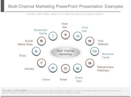 multi channel marketing powerpoint presentation examples