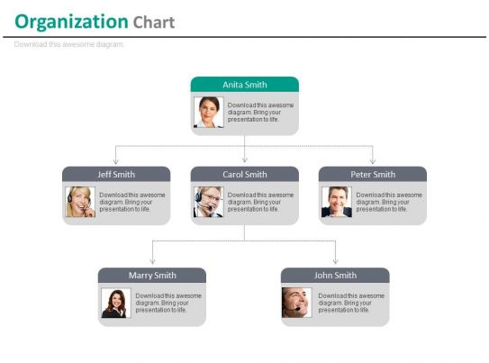 Multilevel company organizational chart for employee for Power point org chart template