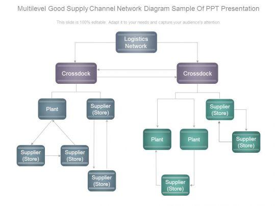 Multilevel Good Supply Channel Network Diagram Sample Of Ppt