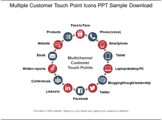 multiple customer touch point icons ppt sample download