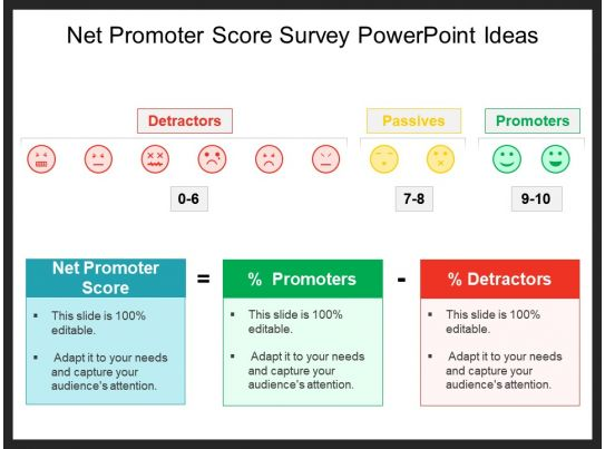 42942939 style layered horizontal 3 piece powerpoint for Net promoter score survey template