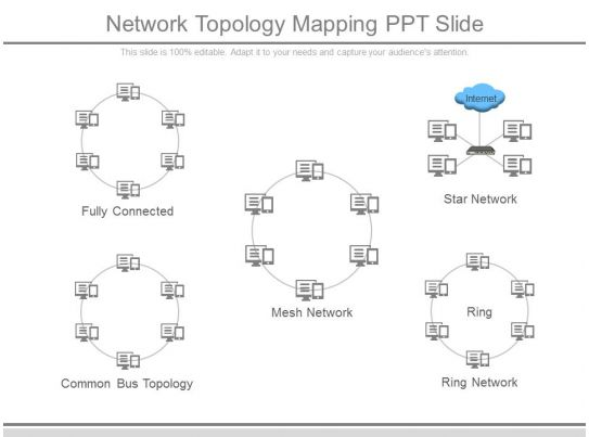 award winning management slides showing network topology